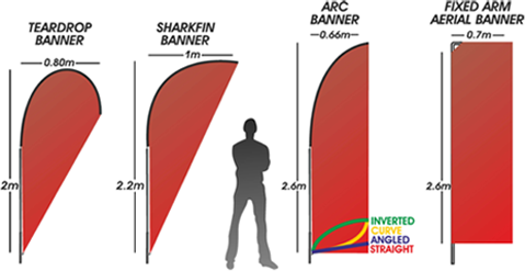 FLAGS_sizes